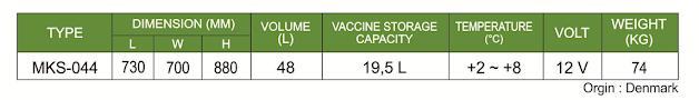 kulkas-vaksin-tenaga-surya-gea-harga-produk