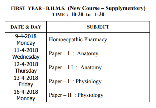 HNGU Time Table 2018 Download Gujarat UG/PG (March-June) Exam Date PDF