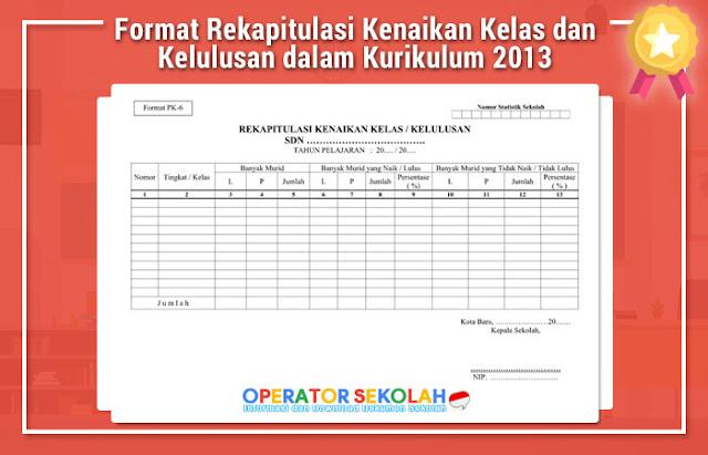Format Rekapitulasi Kenaikan Kelas dan Kelulusan dalam Kurikulum 2013