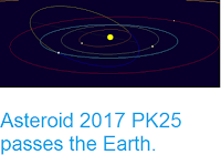 http://sciencythoughts.blogspot.co.uk/2017/08/asteroid-2017-pk25-passes-earth.html