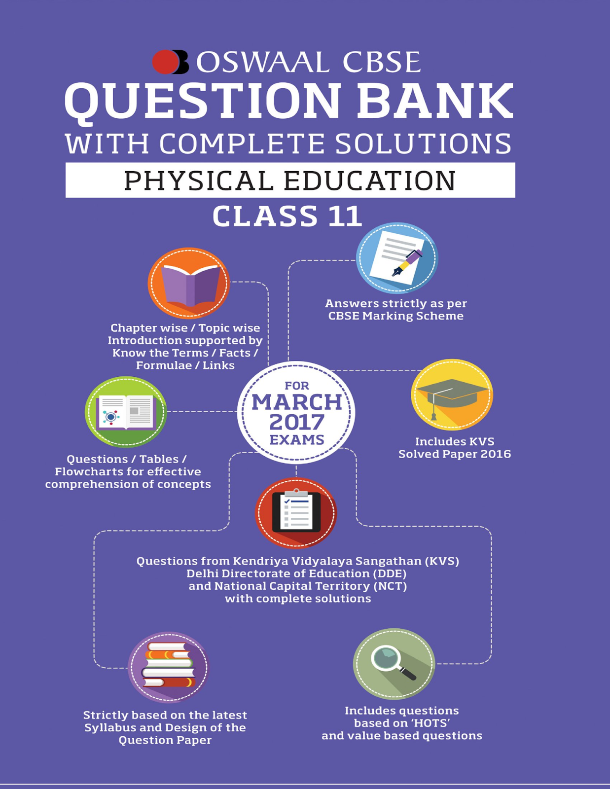 Oswaal cbse question bank with complete solutions for class 11 oswaal cbse question bank with complete solutions for class 11 physical education for 2017 exams malvernweather Images