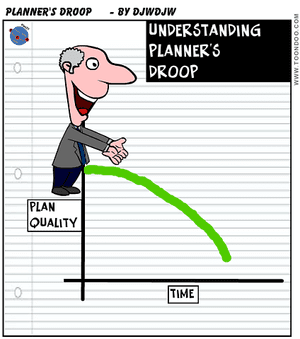 Project Planner's Droop