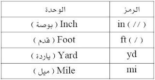المختصر المفيد في وحدات القياس 5