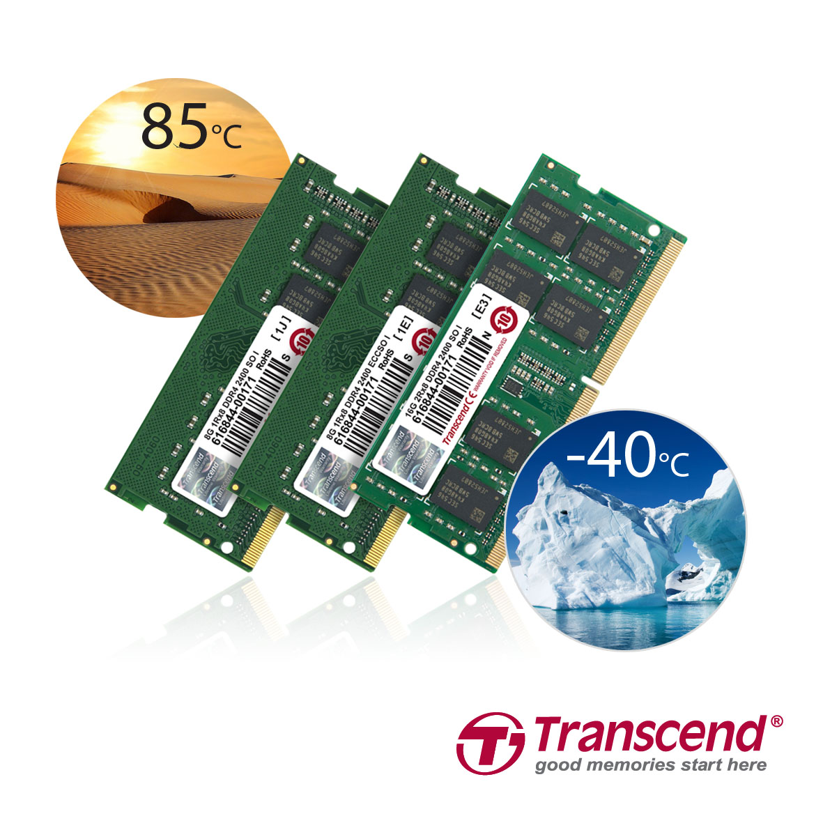 Transcend DDR4 Industrial-Grade Wide Temperature Memory Modules