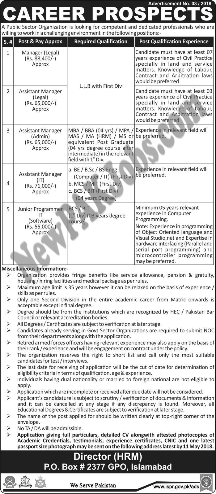Public Sector Organization Islamabad New Latest Jobs