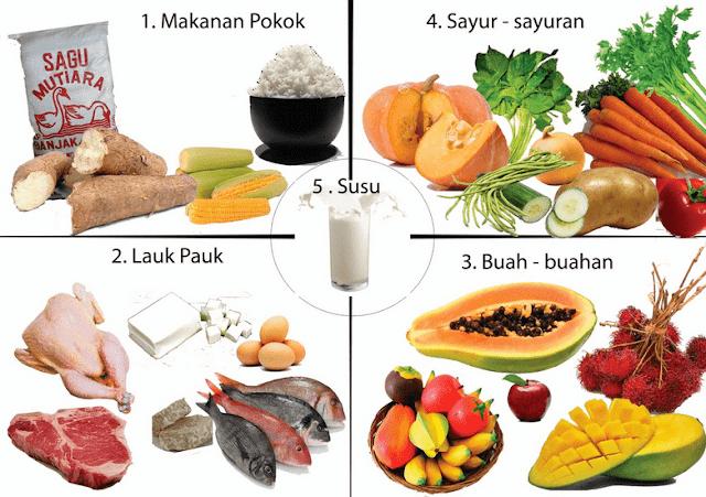 empat sehat lima sempurna adalah pola makan yang benar