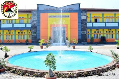 Daftar Fakultas dan Program Studi UNIPA Universitas Nusa Nipa