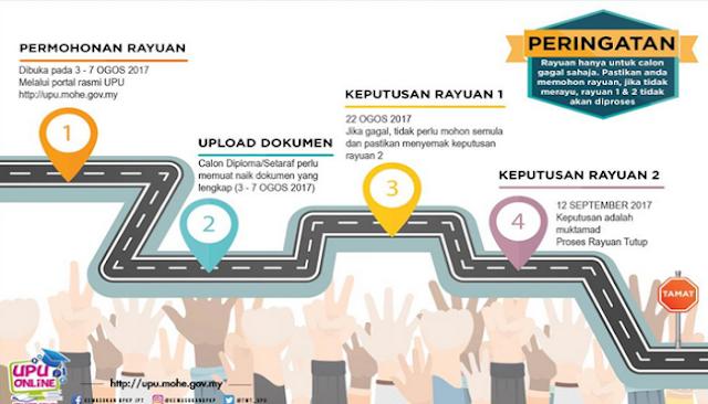 Semak Permohonan Rayuan UPU Online 2018