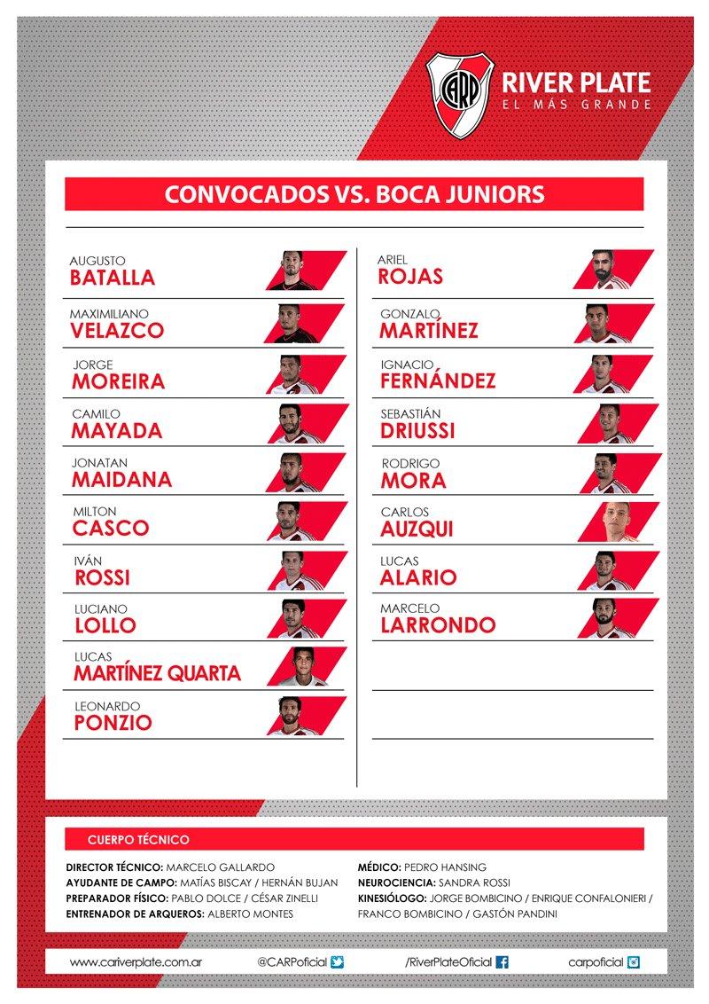 El Blog de La Tradicional River Plate: Un superclásico con sabor ...