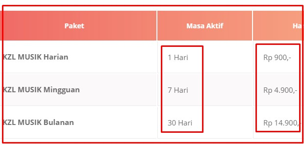 Paket Internet Termurah Data Unlimited Tanpa Kuota AXIS April Terbaru 2019 4