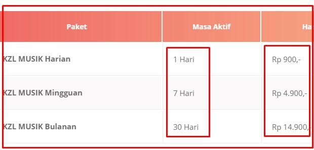 Paket Internet Termurah Data Unlimited Tanpa Kuota AXIS 4