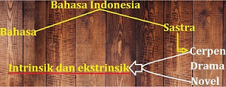 Mengajari Sastra dengan Teknik Ngopi Bareng Siswa: Solusi Alternatif Bagi Guru Bahasa Indonesia di Sekolah