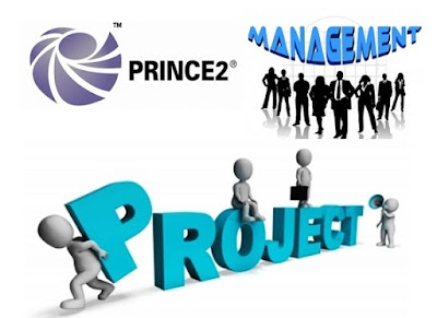 PRINCE2 in Projects