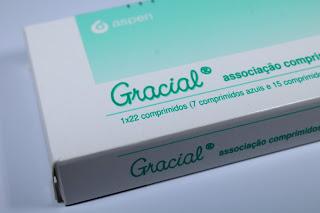 Interrupção da toma da pílula contraceptiva