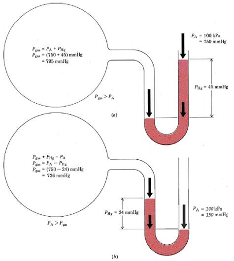 Watt Steam Engine Diagram Com