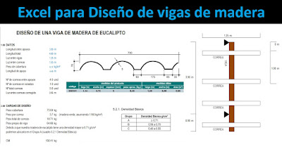 Excel para Diseño de vigas de madera
