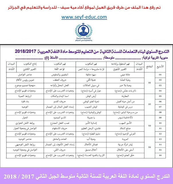 التدرج السنوي لمادة اللغة العربية للسنة الثانية متوسط الجيل الثاني 2018/2017