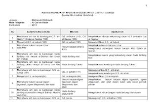 Ujian Akhir Madrasah Berstandar Nasional atau UAMBN merupakan ujian simpulan khusus untuk rum Kisi-Kisi UAMBN MI 2019