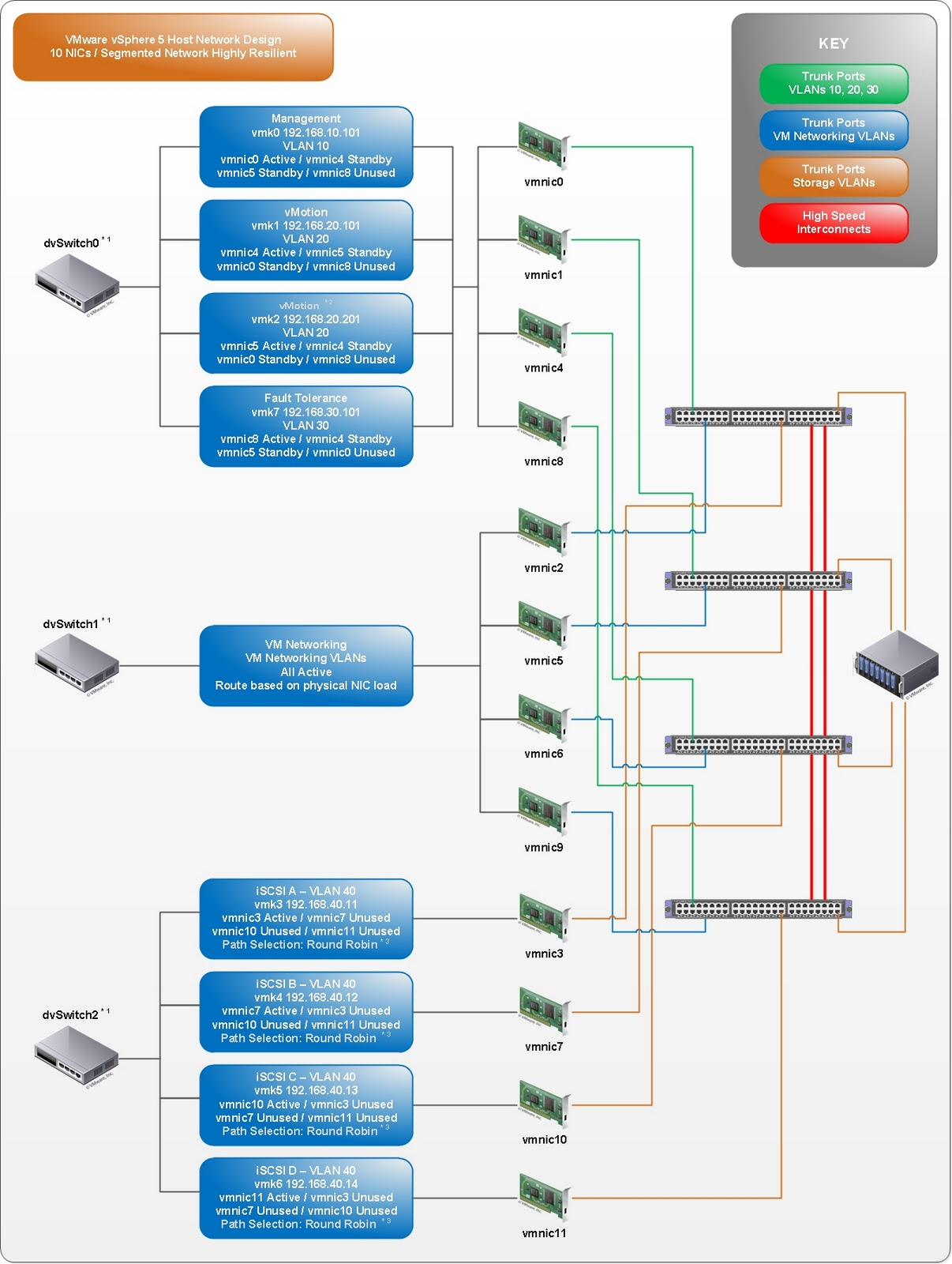 hyper v network diagram 2006 jeep liberty radio wiring virtual machine visio