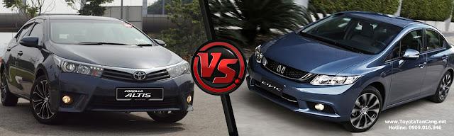 Bạn chọn Toyota Corolla Altis 2015 hay Honda Civic 2015 ?