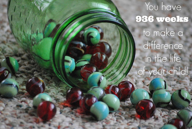 Ever feel like you are losing your marbles?  All 936 of them?!