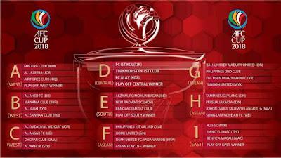 Keputusan Undian Peringkat Kumpulan AFC Cup 2018