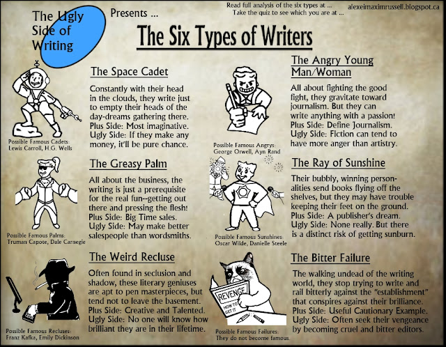 six 6 types writers writer writing authors author bestselling bestseller viral meme trending humor humour funny pic  dog cat recipe oprah clipart free stock image photo girl girls emma watson sex