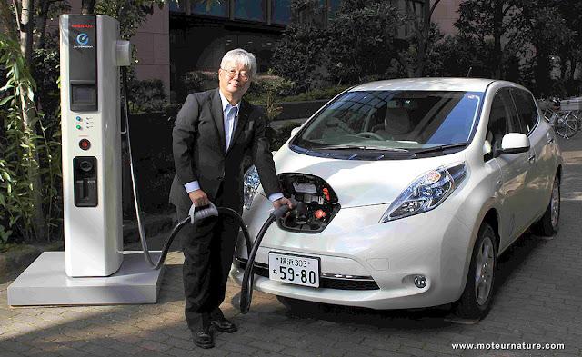 blog japonia samochody