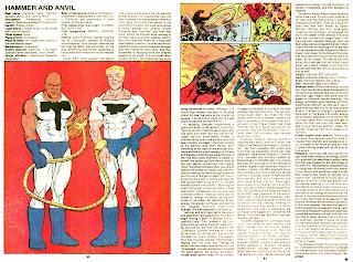 Yunque y Martillo (ficha marvel comics)