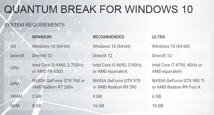 Сколько стоит сборка компьютера для Quantum Break под ...