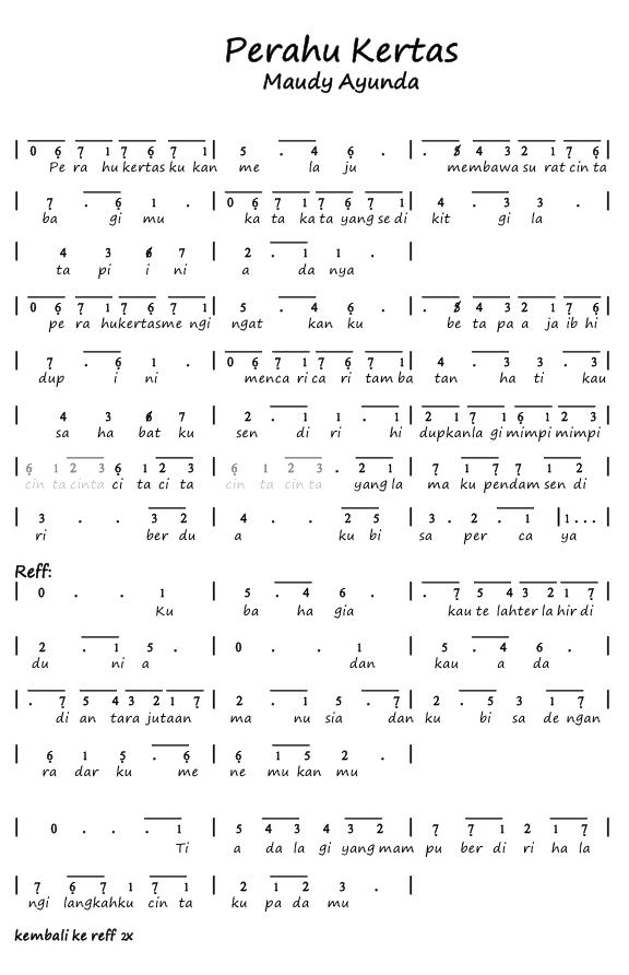 Kunci Gitar Perahu Kertas : kunci, gitar, perahu, kertas, Angka, Pianika, Perahu, Kertas, Maudy, Ayunda