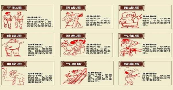 朗朗上口!九種體質辨識簡易歌訣,學起來(你是哪一種?)