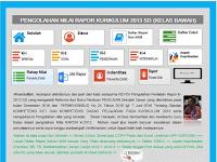 Aplikasi Olah Raport Kurikulum 2013 Kelas Bawah dan Kelas Atas