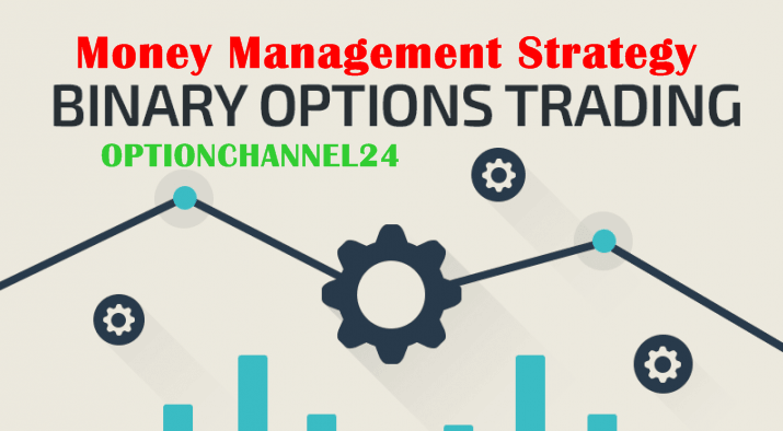 Binary option money management system