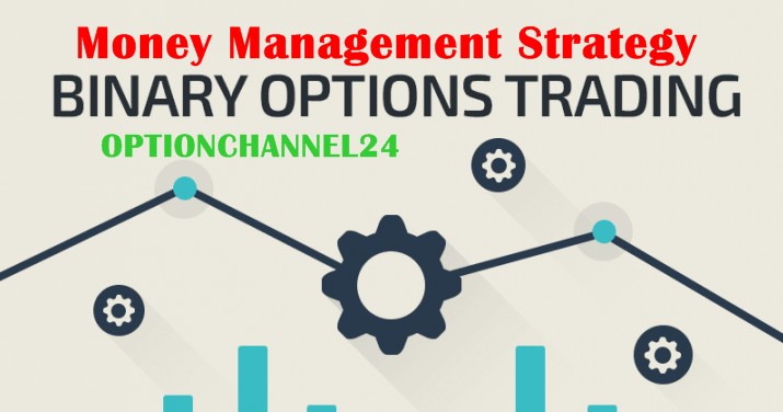 24 hour binary options