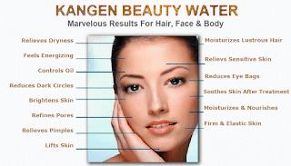 Manfaat Air Kangen