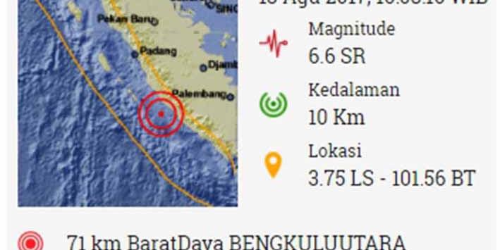 Gempa 6,6 SR Guncang Bengkulu, Warga Berhamburan Keluar Rumah