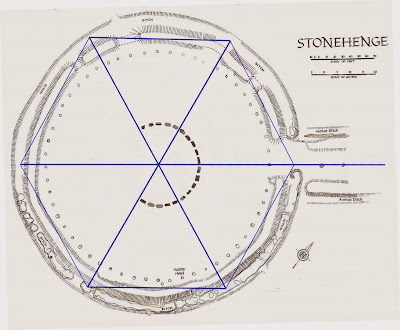 Stonehengeinfo - Stonehenge  Phase 2.2 construction plan