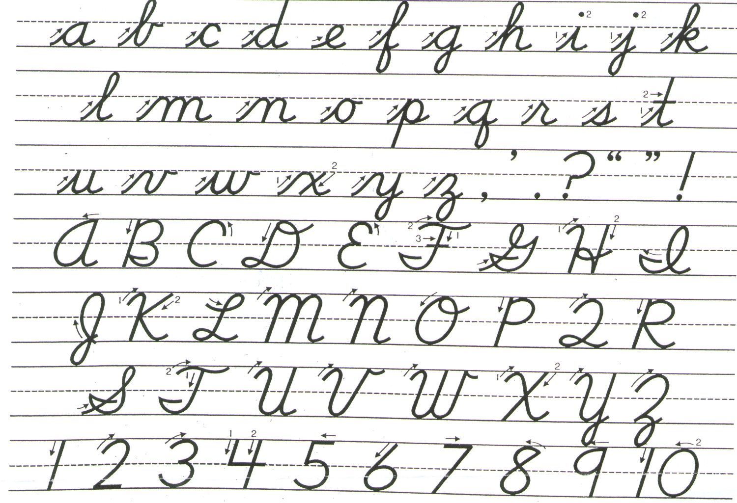 old fashioned handwriting alphabet practice