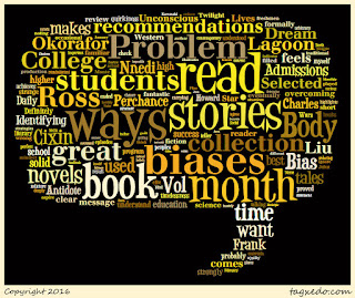 Word cloud of this book review blog post