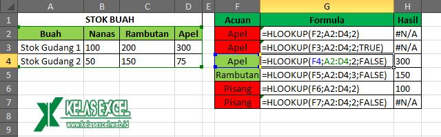 Contoh penggunaan HLOOKUP pada Excel