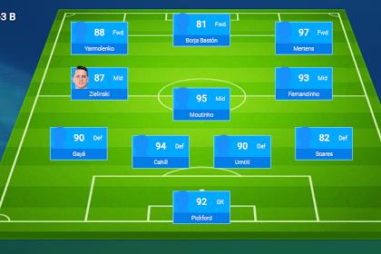 Taktik dan Formasi Terkuat Online Soccer Manager Andalan Saya