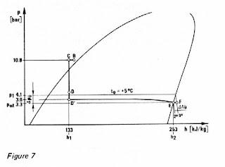 nadou sp cialis e en froid et clim exercice d 39 application sur la machine frigorifique a compression. Black Bedroom Furniture Sets. Home Design Ideas