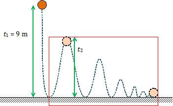 Aplikasi deret geometri tak hingga, panjang lintasan bola sampai berhenti