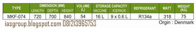 daftar-kulkas-vaksin-gea-murah-jakarta