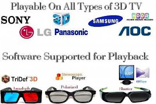 3D Movie Free Download BLU-RAY