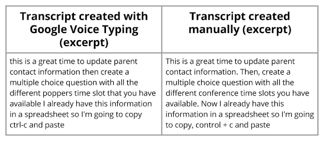 This is a 2 column table that contains transcript excerpts created two different ways. One through voice typing that lacks capitalization and punctuation and has a few errors compared to the transcript created manually.