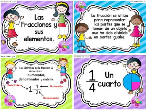 Blog de aula educaci n primaria las fracciones for Definicion de cuarto