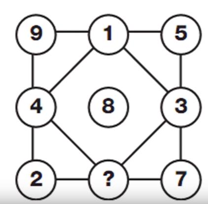 غير كاف بعضهم البعض Windswept ألغاز رياضيات للاذكياء مع الحل Pdf Comertinsaat Com
