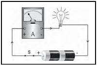 Amperemeter dipasang Seri